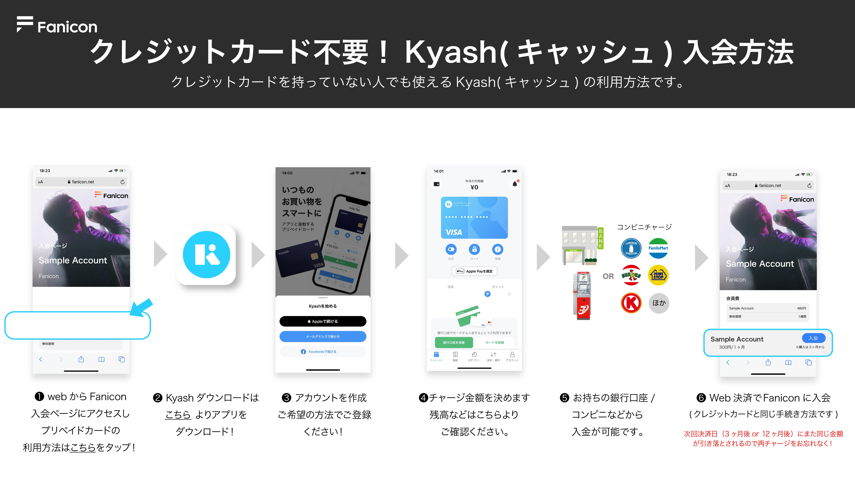 【最新】プリペイド入会方法.jpg