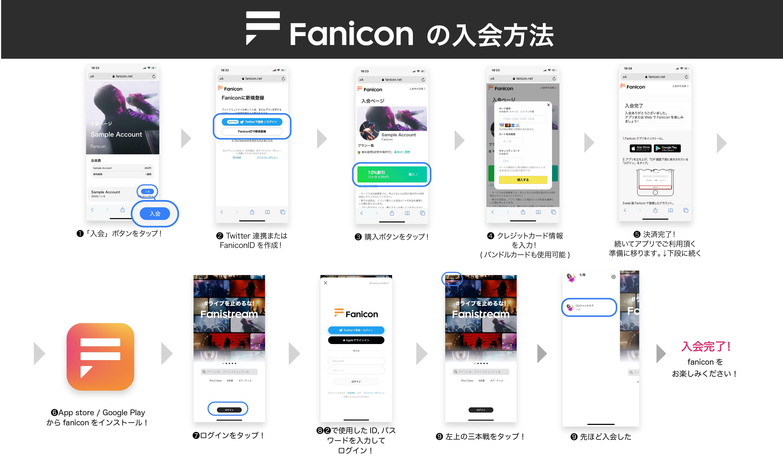 【最新】入会方法テンプレ_Fanicon入会方法.jpg